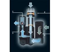 Dennerle Nano Marinus BioCirculator 4 en1 - biocirculateur pour aquarium