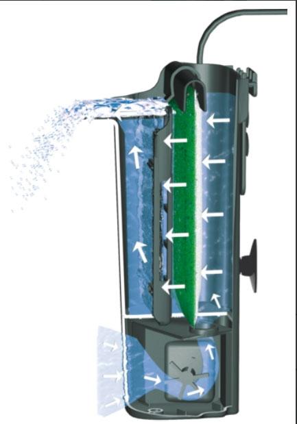 Filtre aquarium tetra easycrystal 250 for Filtre interieur aquarium